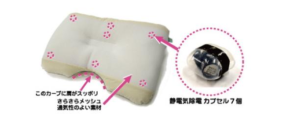 静電気除去枕「空ねる枕」