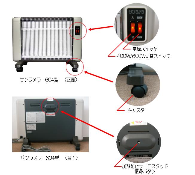 遠赤外線輻射式セラミックヒーター『サンラメラ』600型